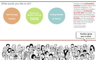 YouGov Review  – Is It a Legit Survey Site ot Just Waste of Time?