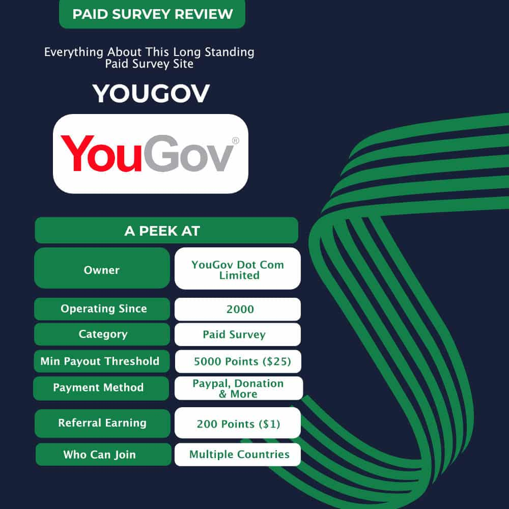 yougov review for 2021