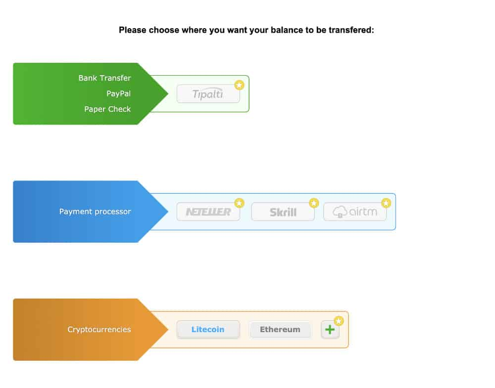 neobux review payment