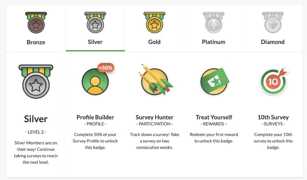 valued opinions badges
